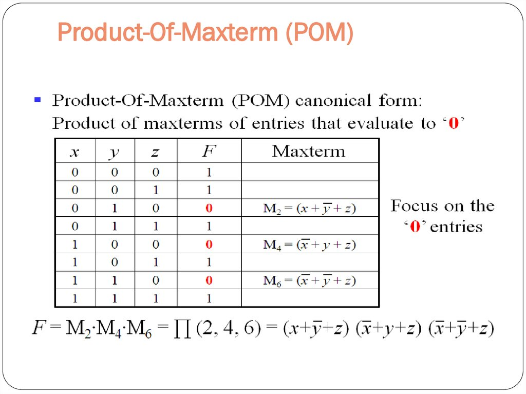 Product-Of-Maxterm (POM)
