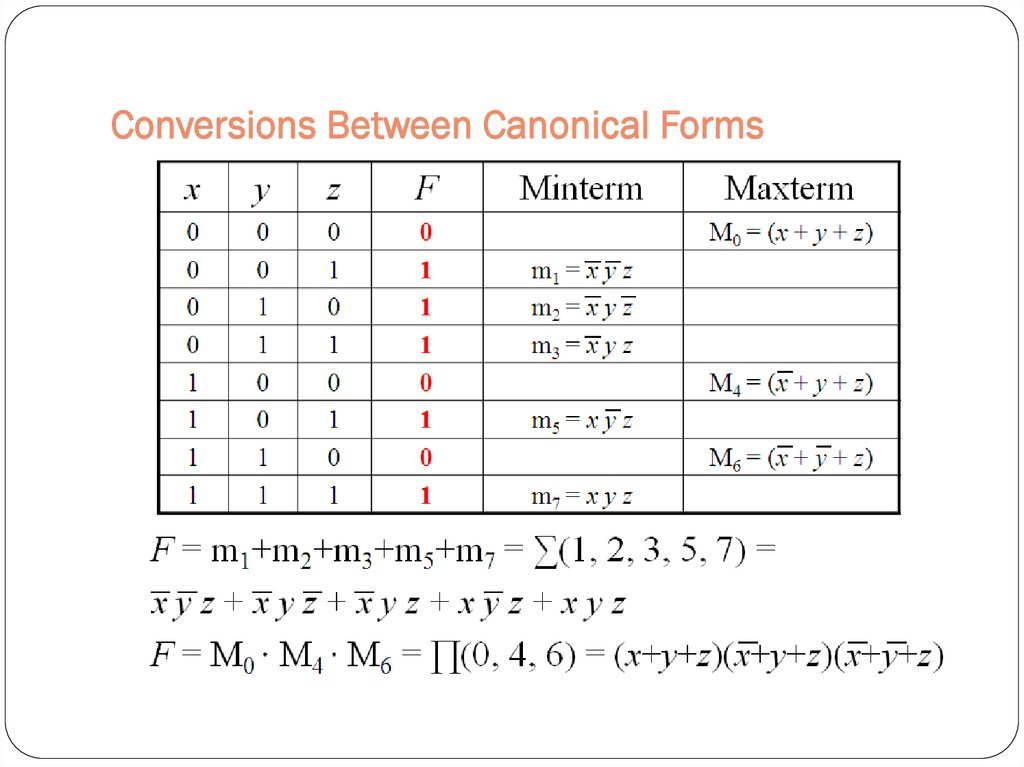 Conversions Between Canonical Forms