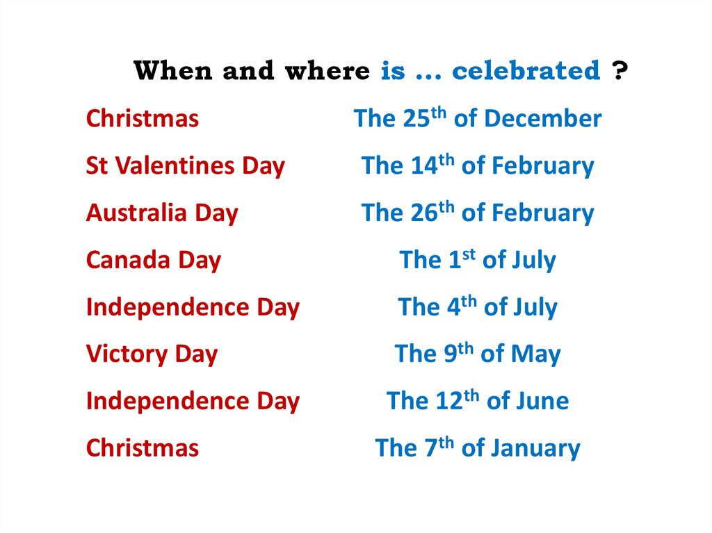 When and where is … celebrated ?