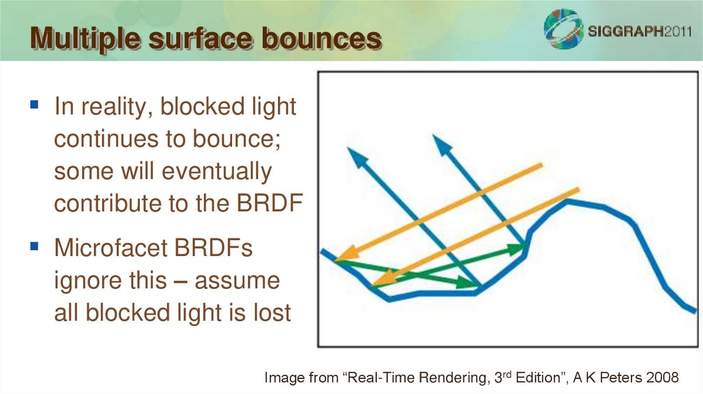 Multiple surface bounces
