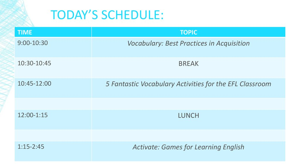 TODAY'S SCHEDULE: