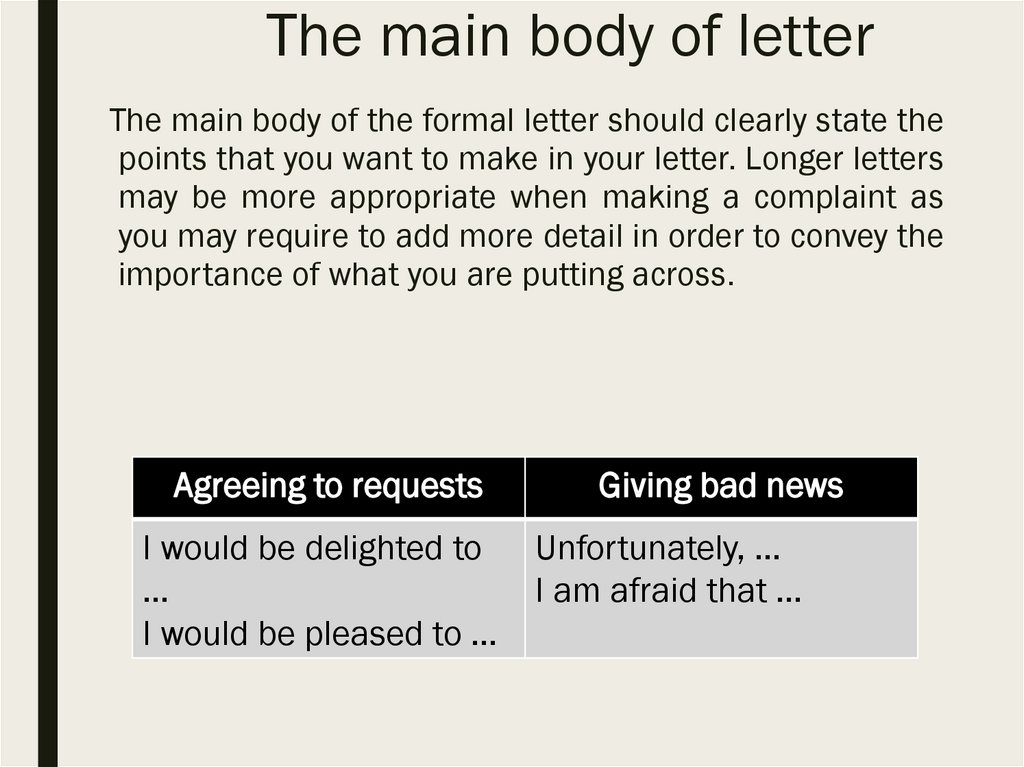 Body Of The Letter from cf2.ppt-online.org