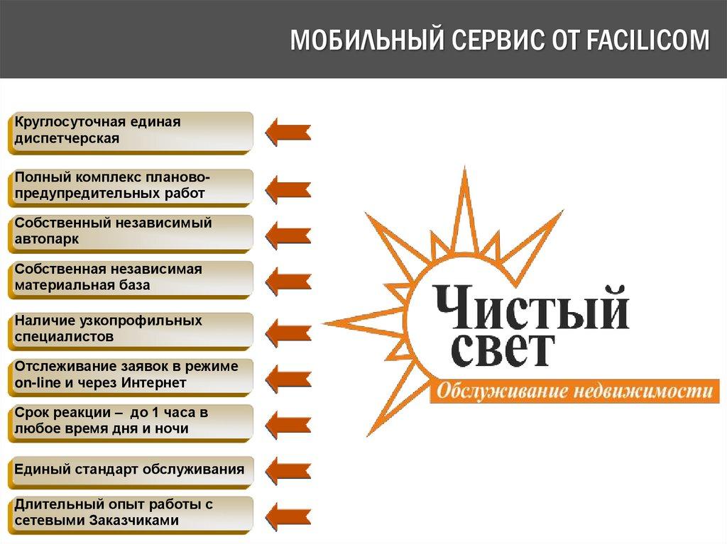 Мобильный Сервис Знакомство