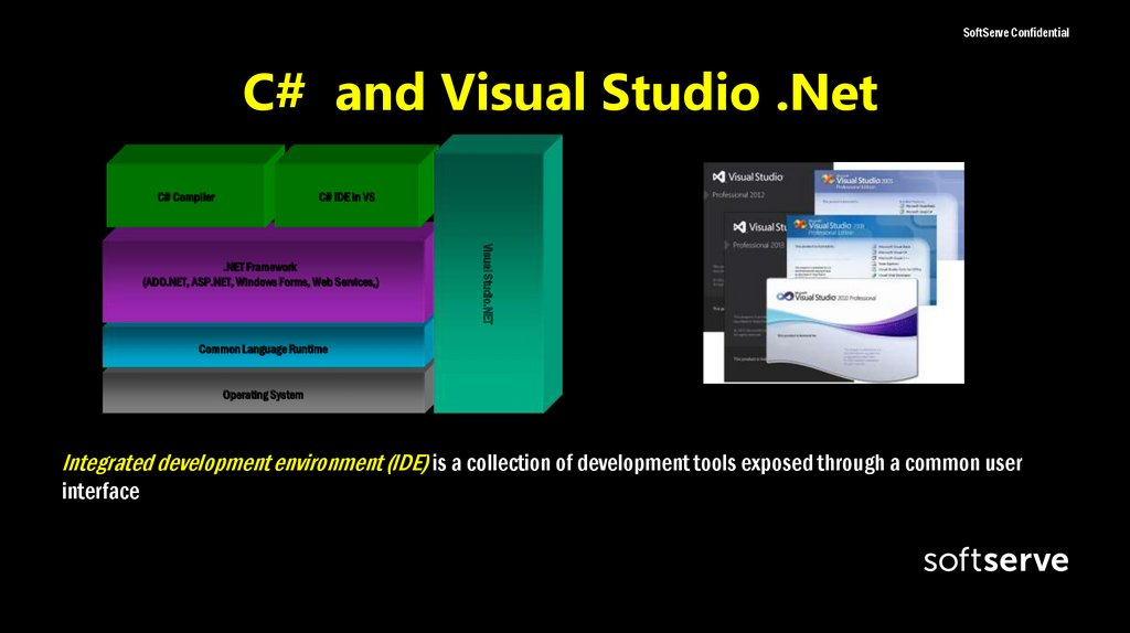 C# and Visual Studio .Net