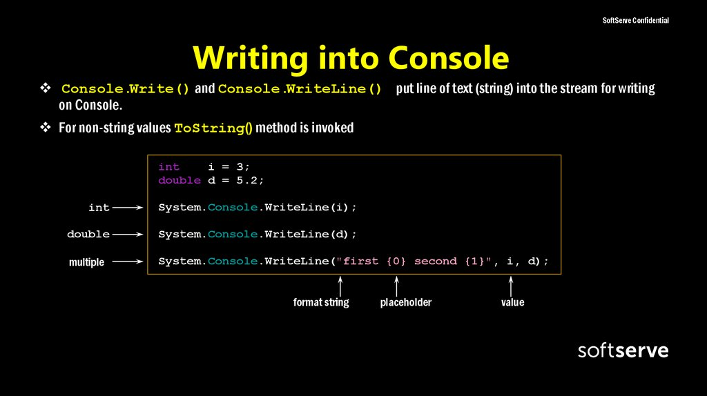 Writing into Console