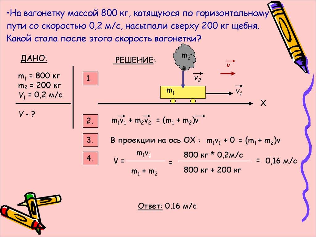 Решение задач по импульсу тела задачи на площадь с решением 9 класс