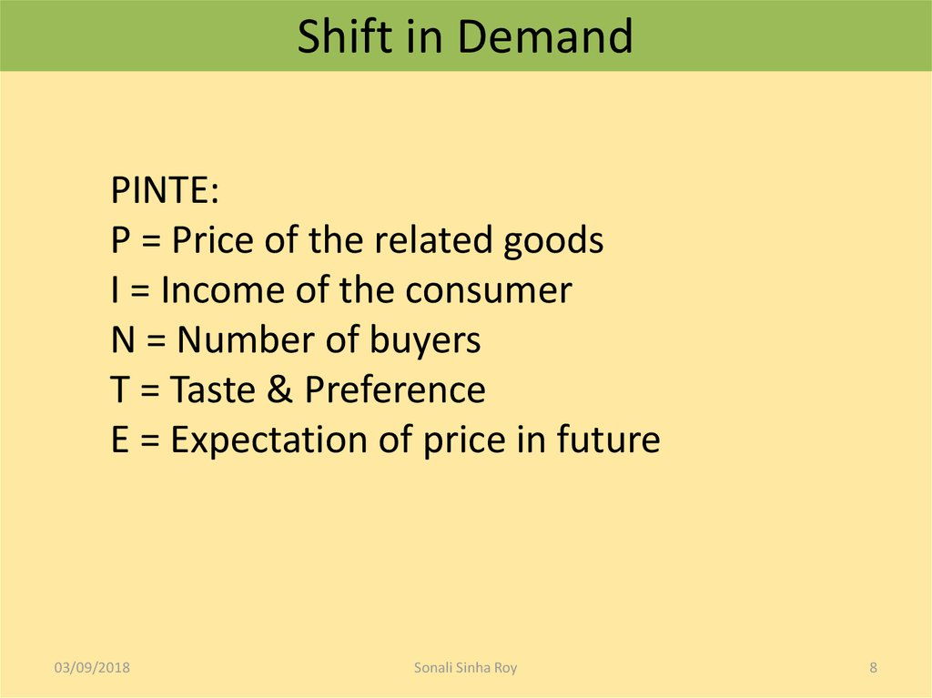 Shift in Demand