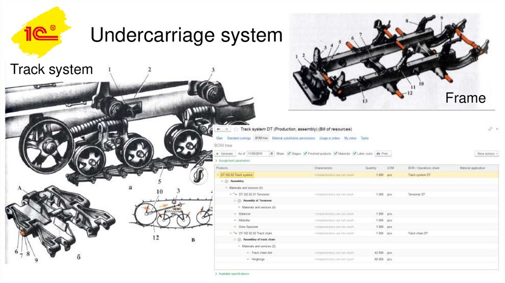 Undercarriage system