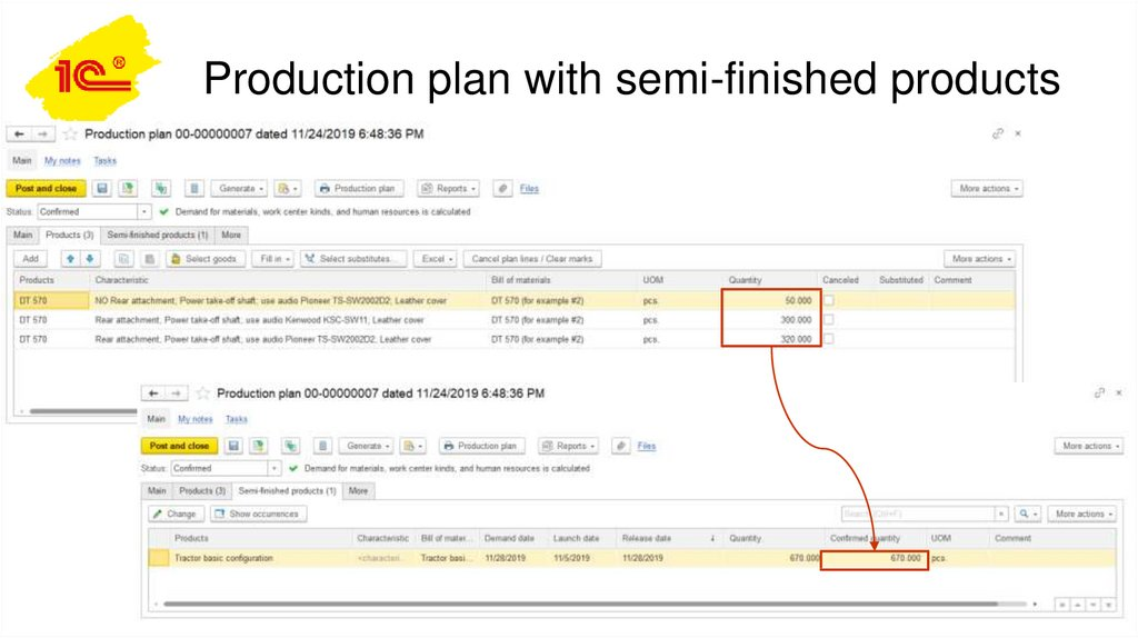 Production plan with semi-finished products