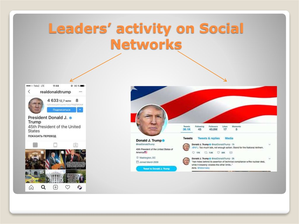 Leaders' activity on Social Networks