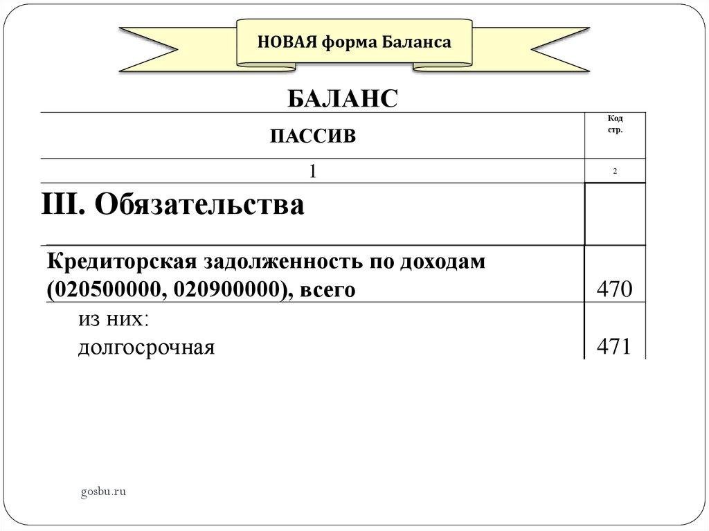 бинарные опционы лучшие брокеры cysec