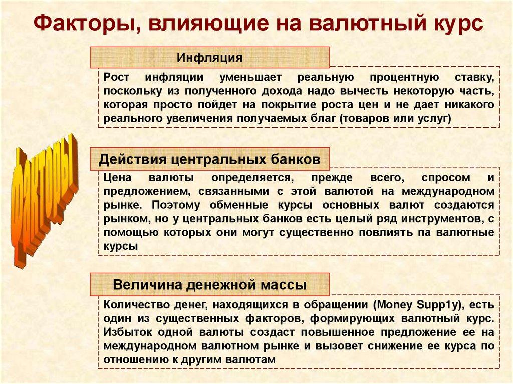 Forex com на русском