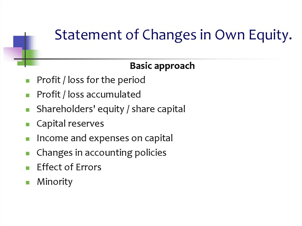Statement of Changes in Own Equity.
