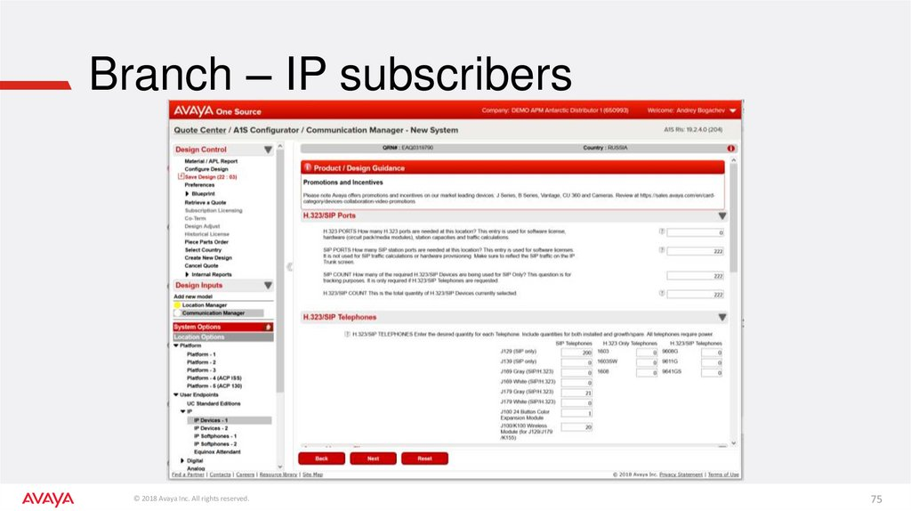 Branch – IP subscribers