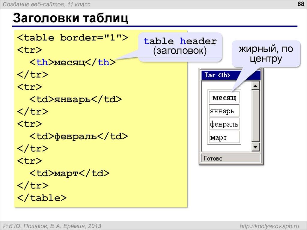 Создание сайтов таблиц тех задание на создание интернет сайта