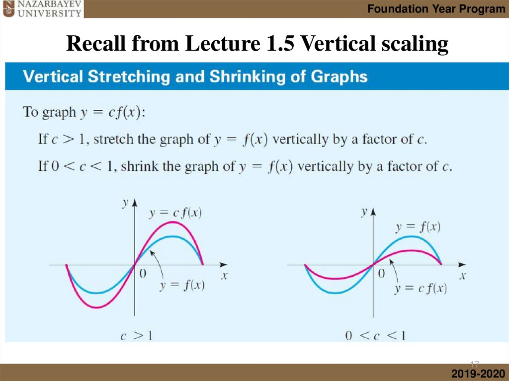 Recall from Lecture 1.5 Vertical scaling