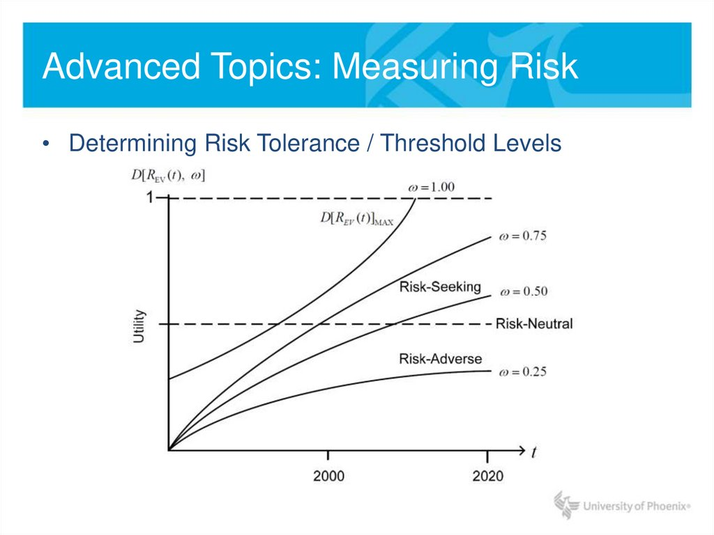 Advanced Topics: Measuring Risk