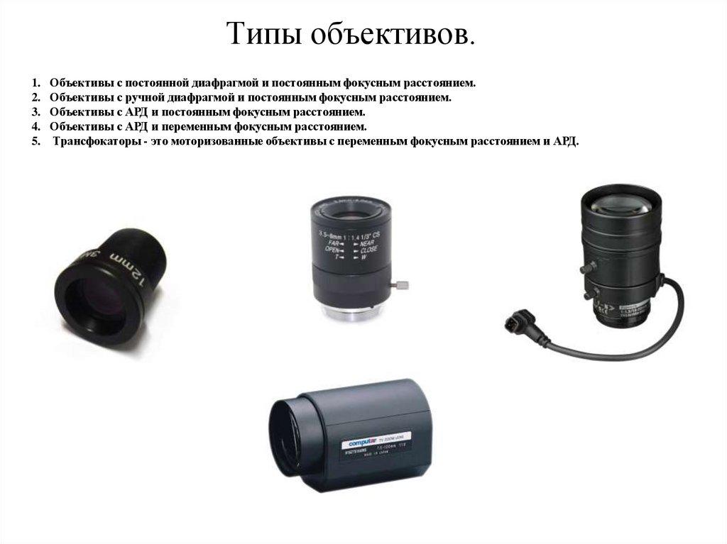 Основы фотографии виды объективов