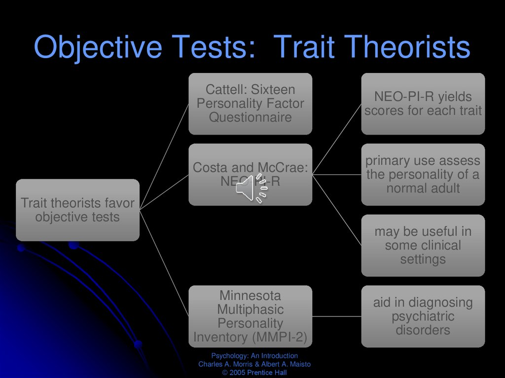 Objective Tests: Trait Theorists