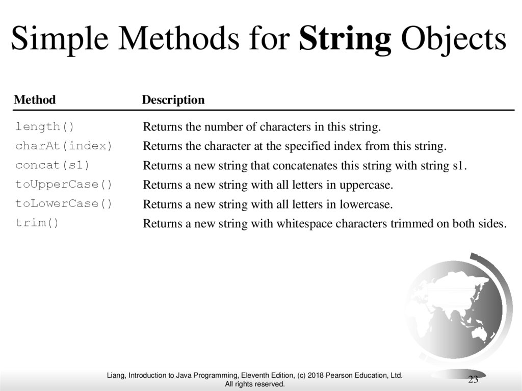 Simple Methods for String Objects