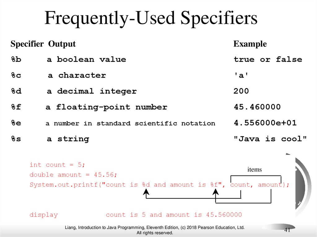 Frequently-Used Specifiers