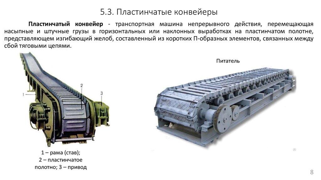 конвейеры горные машины