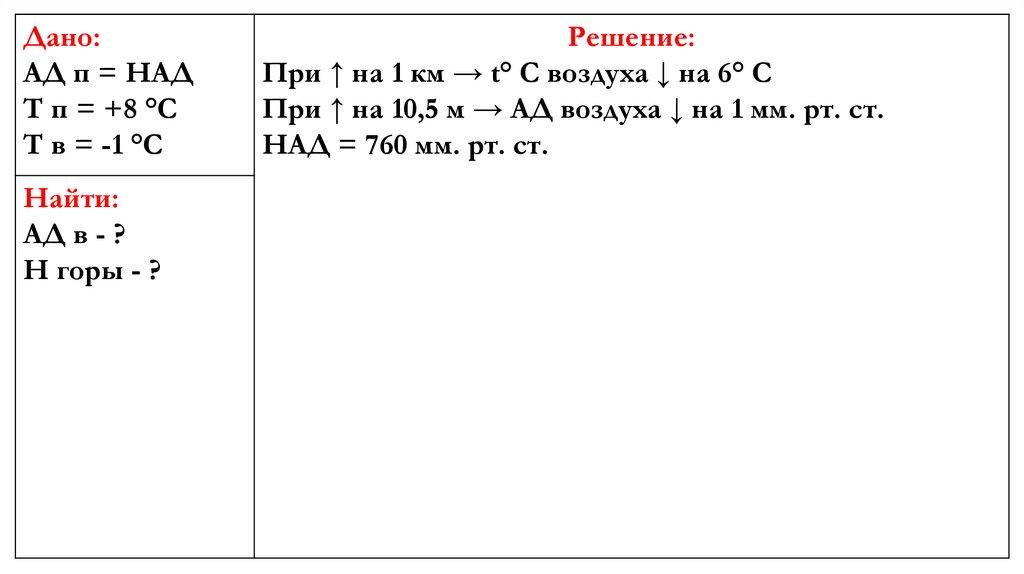 Решение задач по ад вписанный четырехугольник решение задач