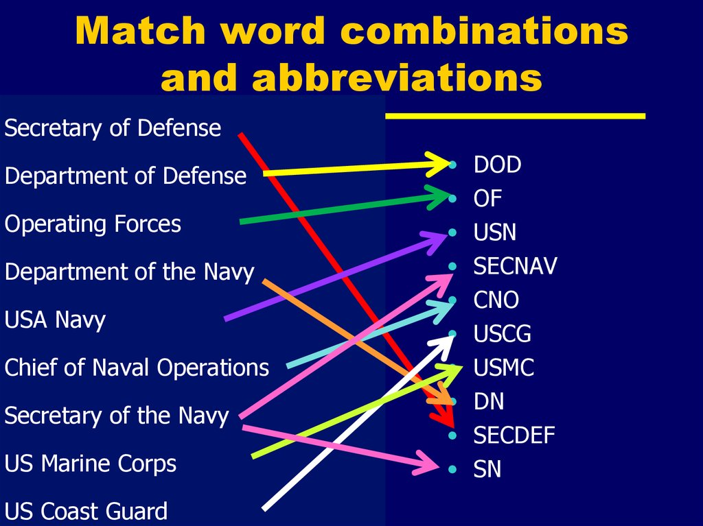 Match word combinations and abbreviations