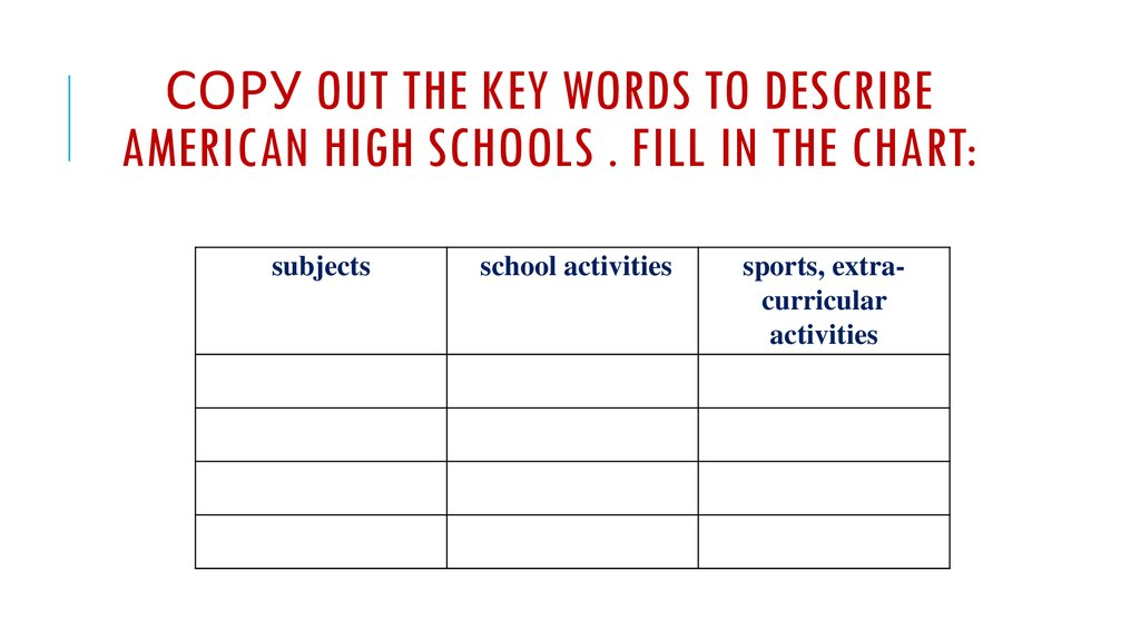 сору out the key words to describe American High Schools . Fill in the chart: