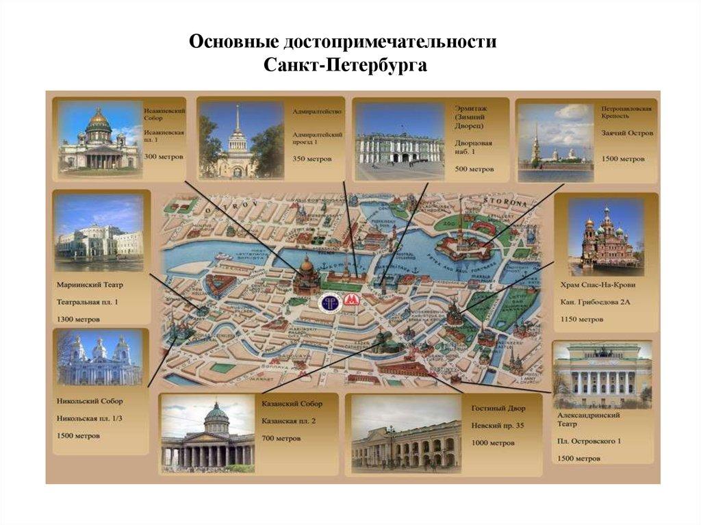 санкт-петербург достопримечательности картинки с описанием группа