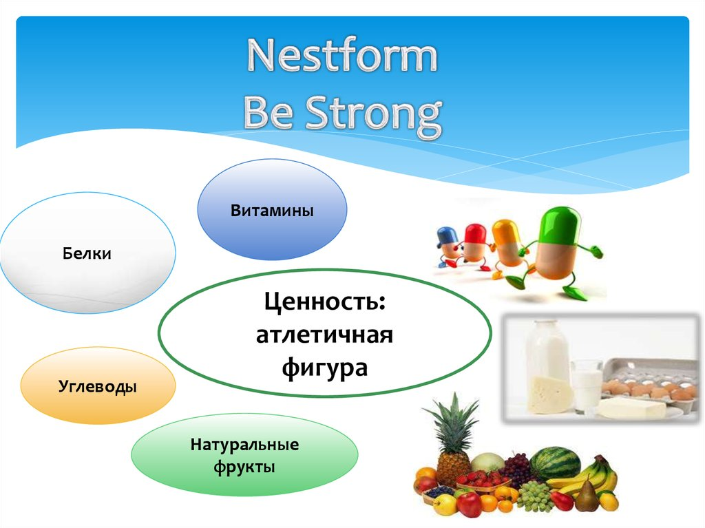 Nestform Be Strong