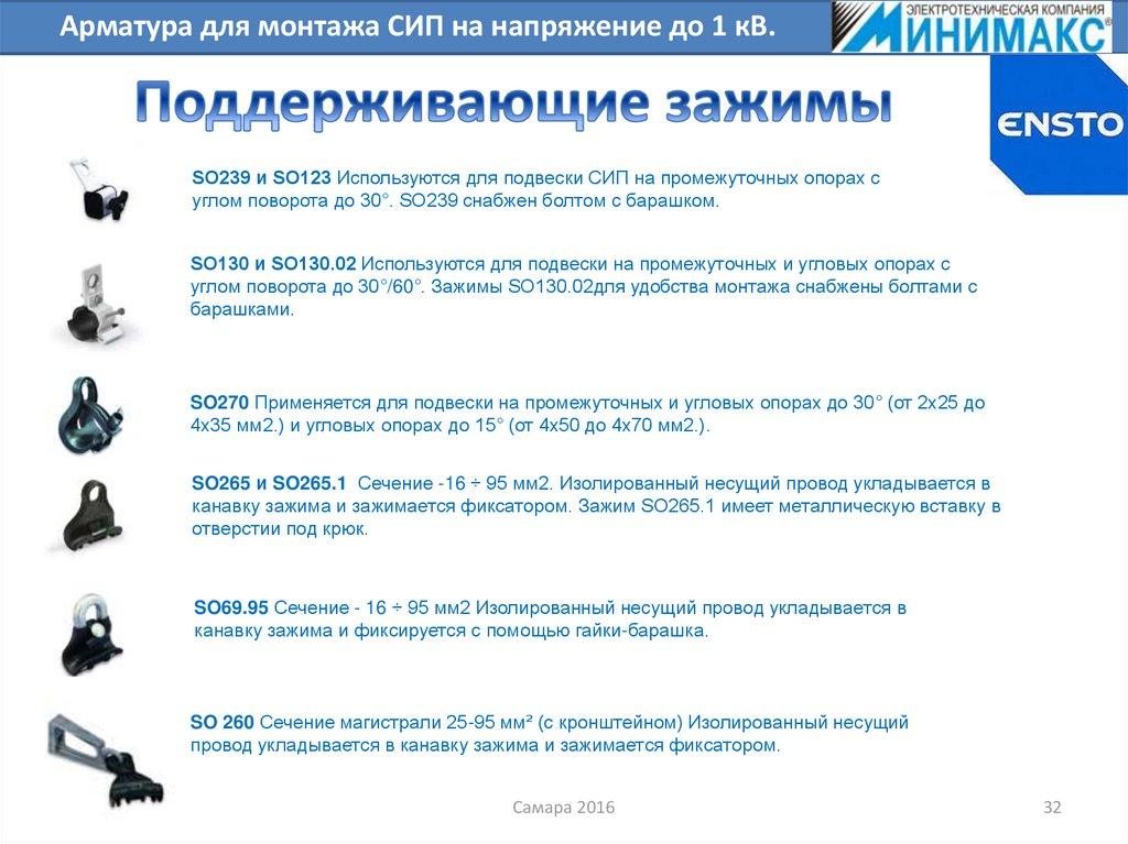 Зажим анкерный ЗАБ 2/16-35 (SO 157.1) TDM - купить по лучшей цене в Одессе  от компании