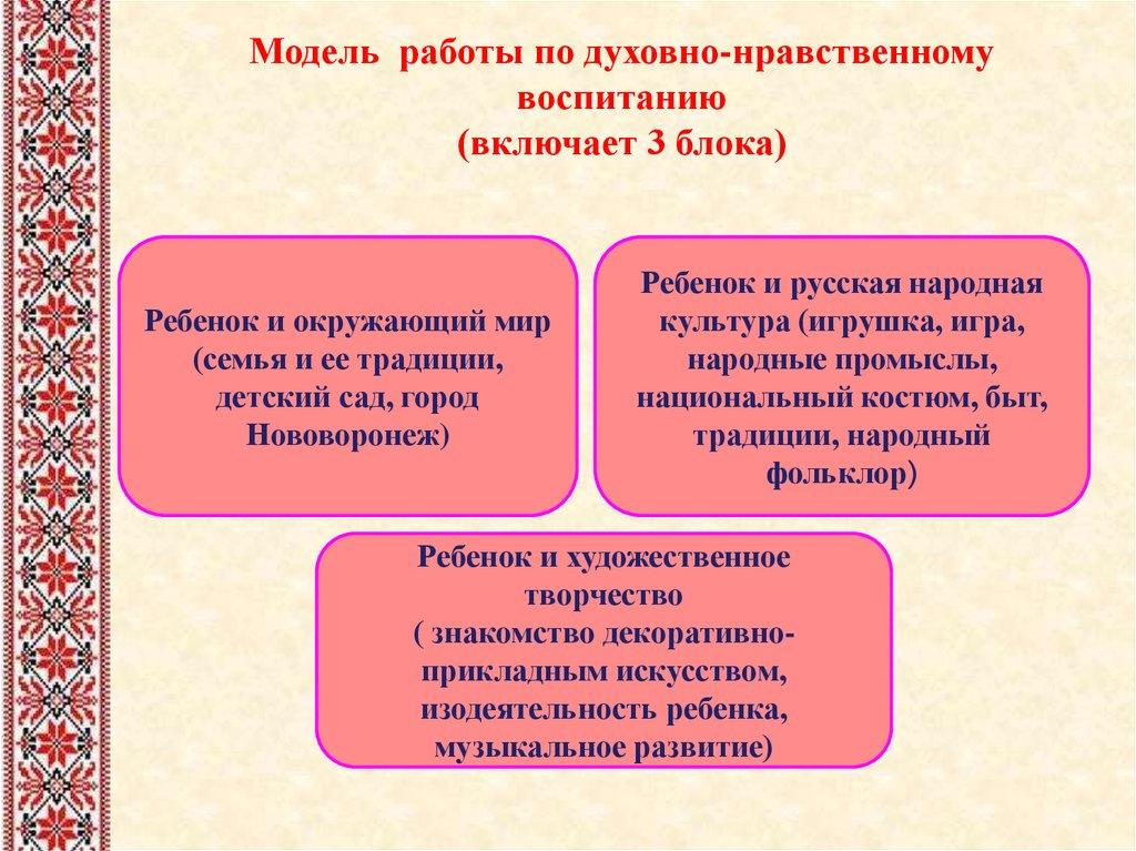 Девушка модель организации работы по духовно нравственному воспитанию высокооплачиваемая работа девушкам иркутск