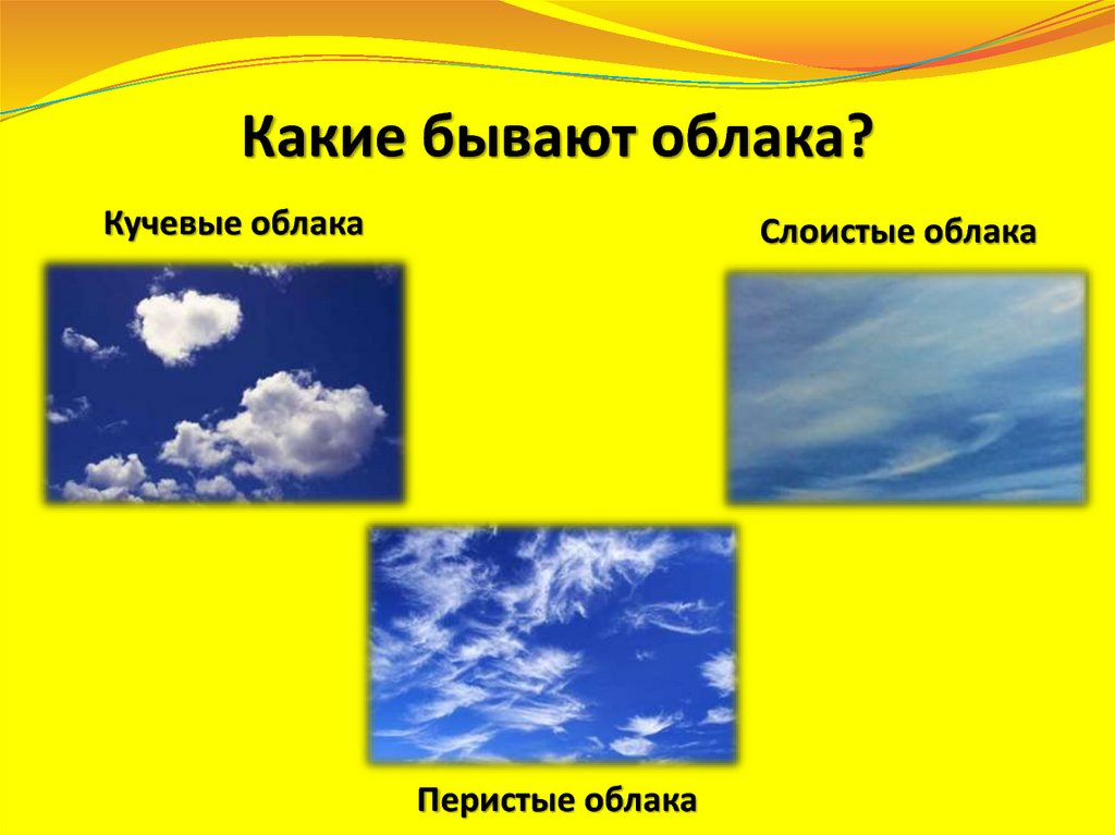 облака какие бывают с картинками университета при помощи