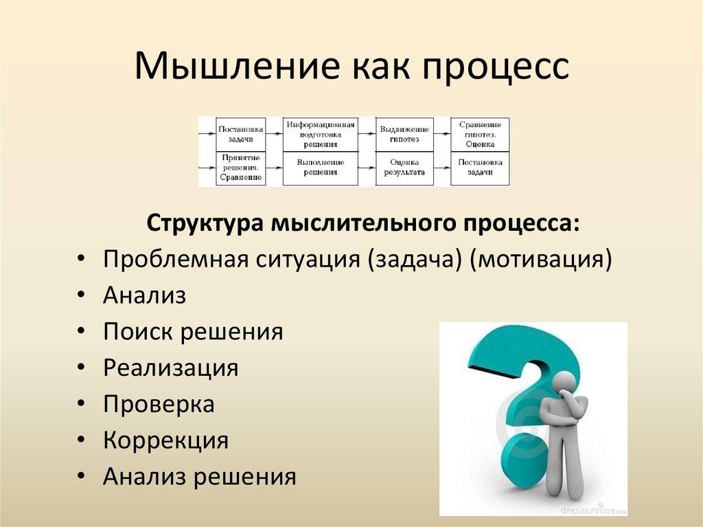 Мышление как решение задач этапы этого процесса типовые решения задач по экономическому анализу