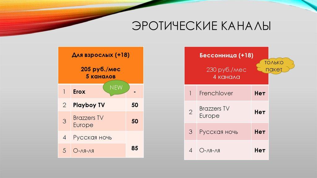 Русские Порно Каналы Тв
