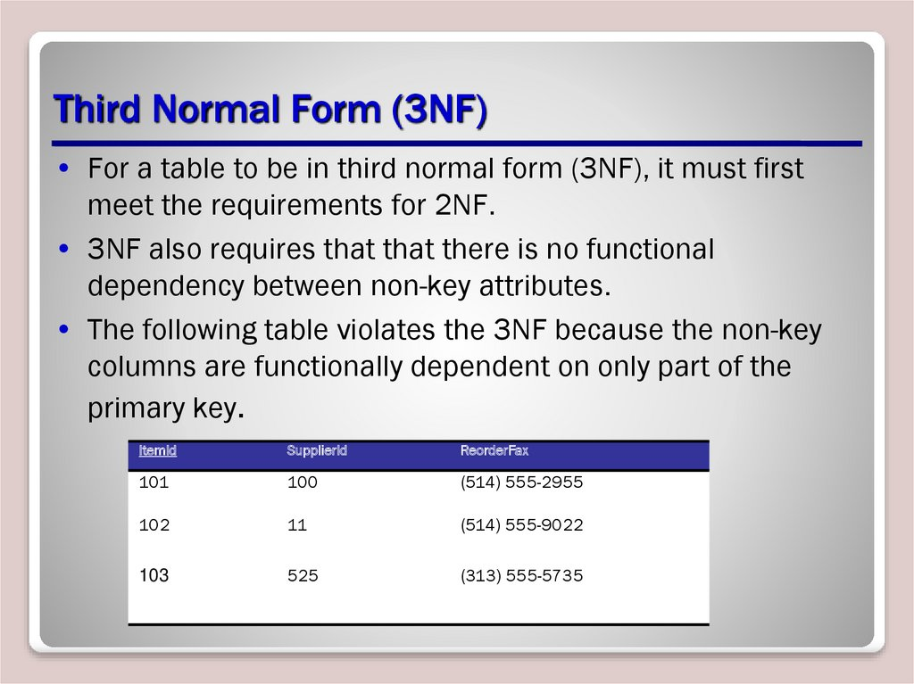 Third Normal Form (3NF)
