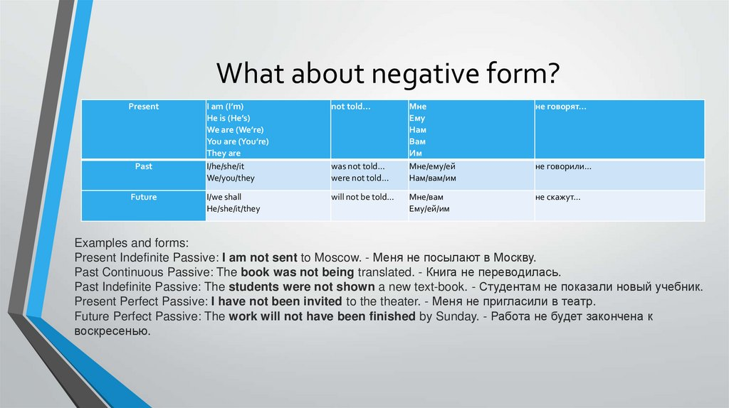 What about negative form?