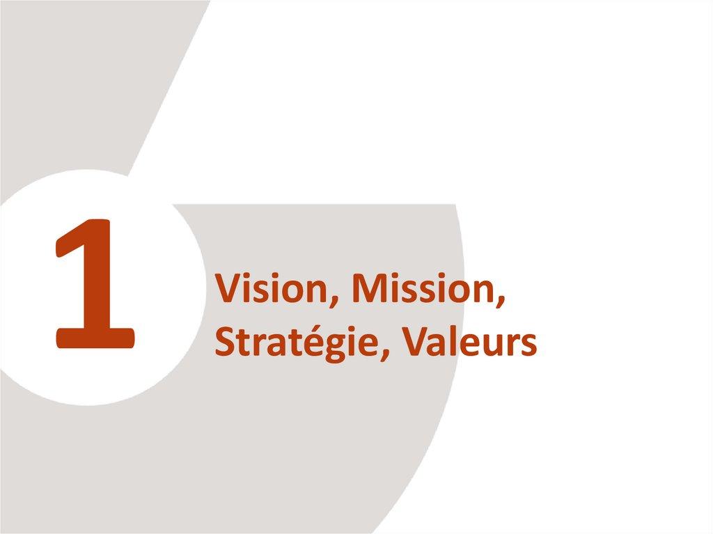 Strategie und mission was ist vision eine Vision vs.