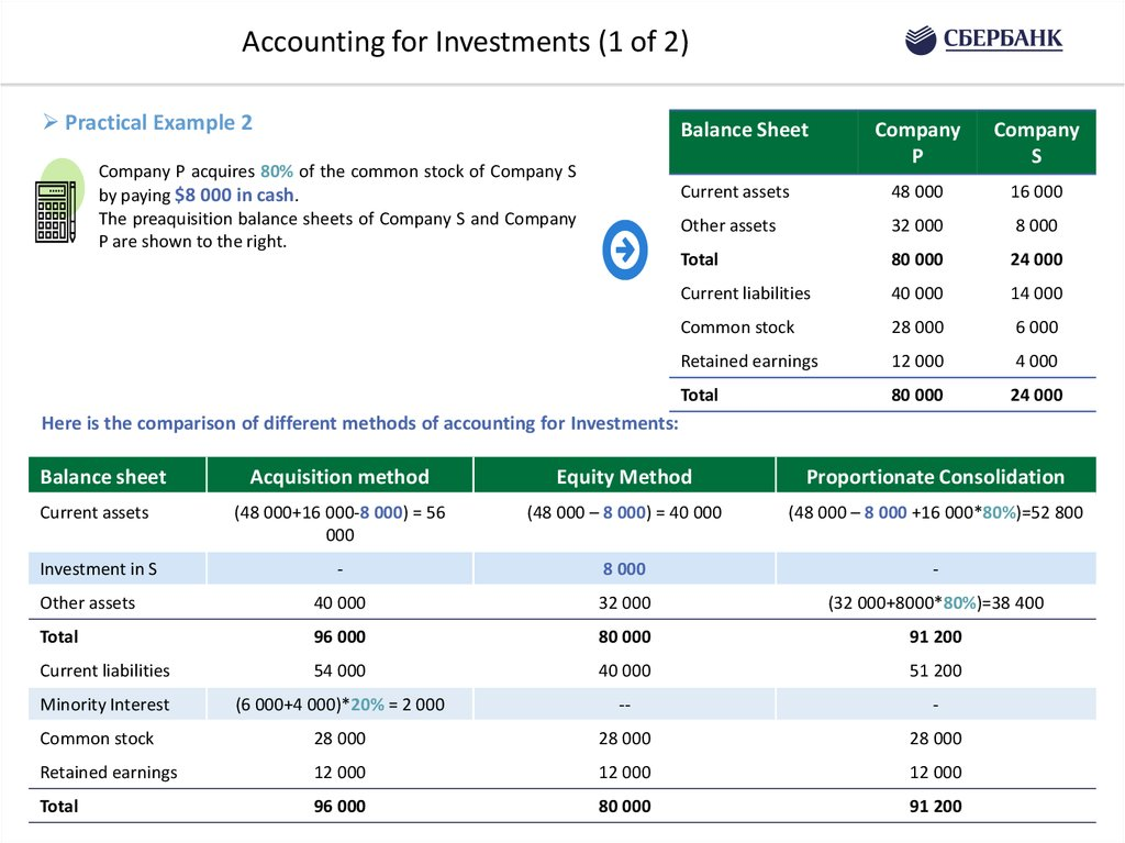 Accounting for Financial Assets
