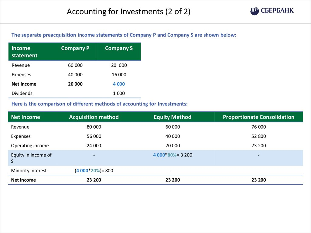 Accounting for Investments (1 of 2)