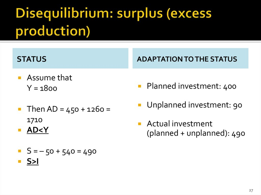 Disequilibrium: surplus (excess production)