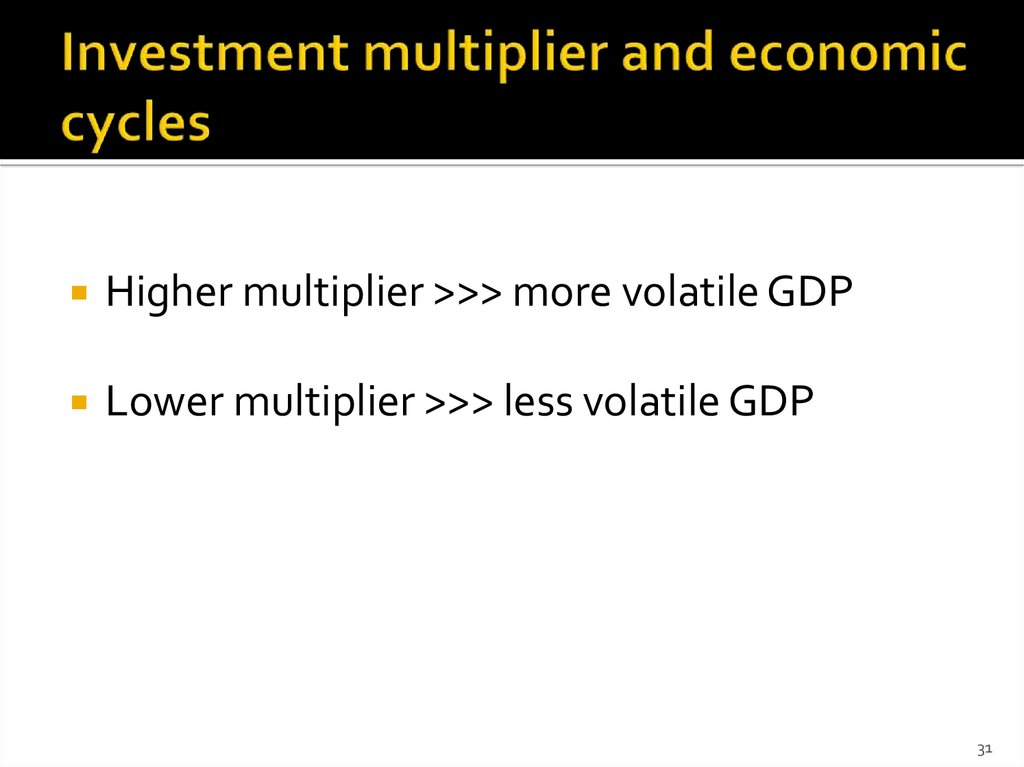 Investment multiplier and economic cycles
