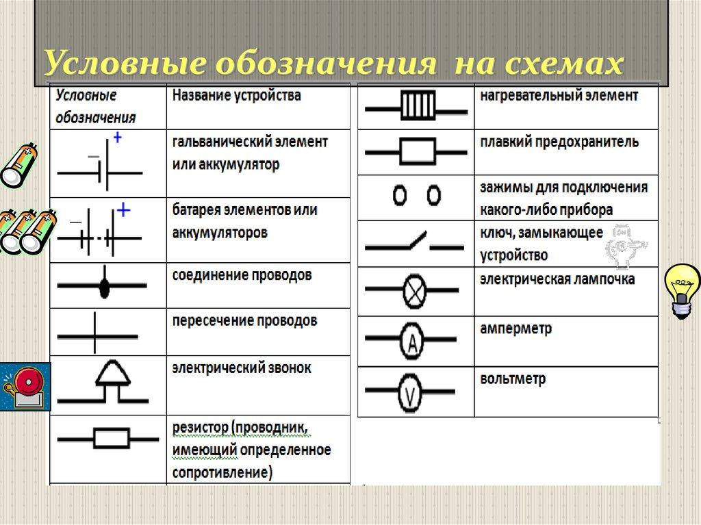 картинка электрические схемы обозначения тоже отличаетесь
