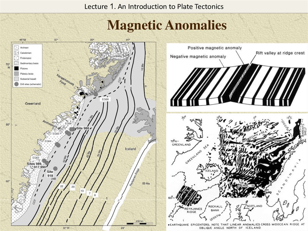 Magnetic Anomalies