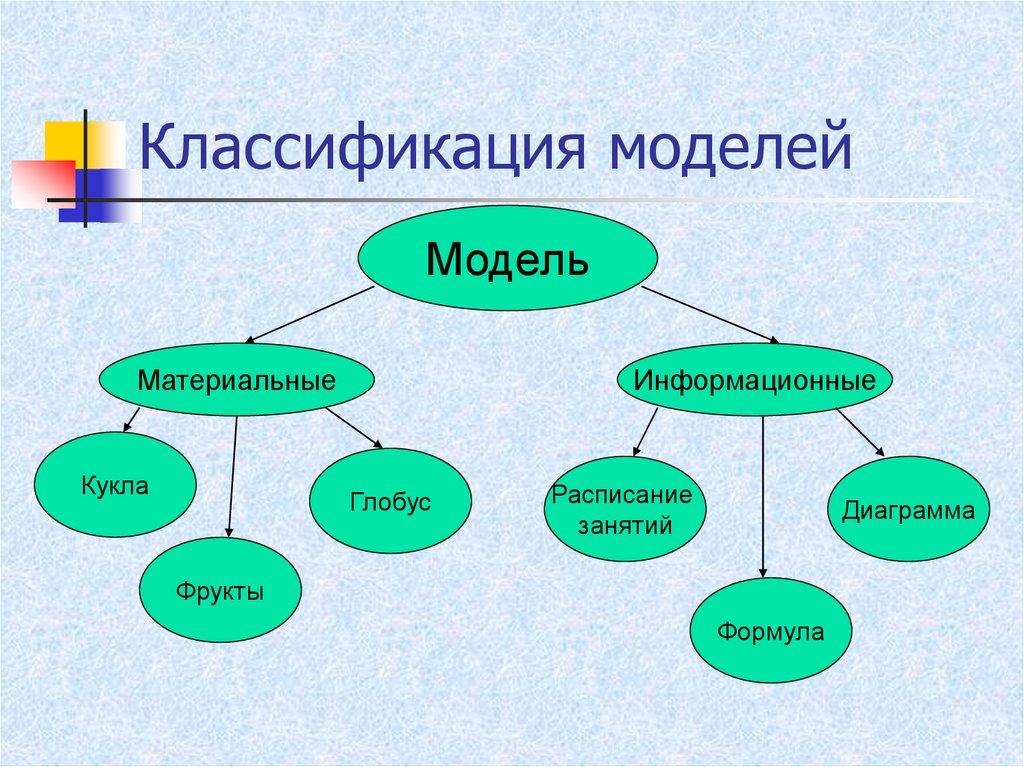 картинки классификация моделей ниже