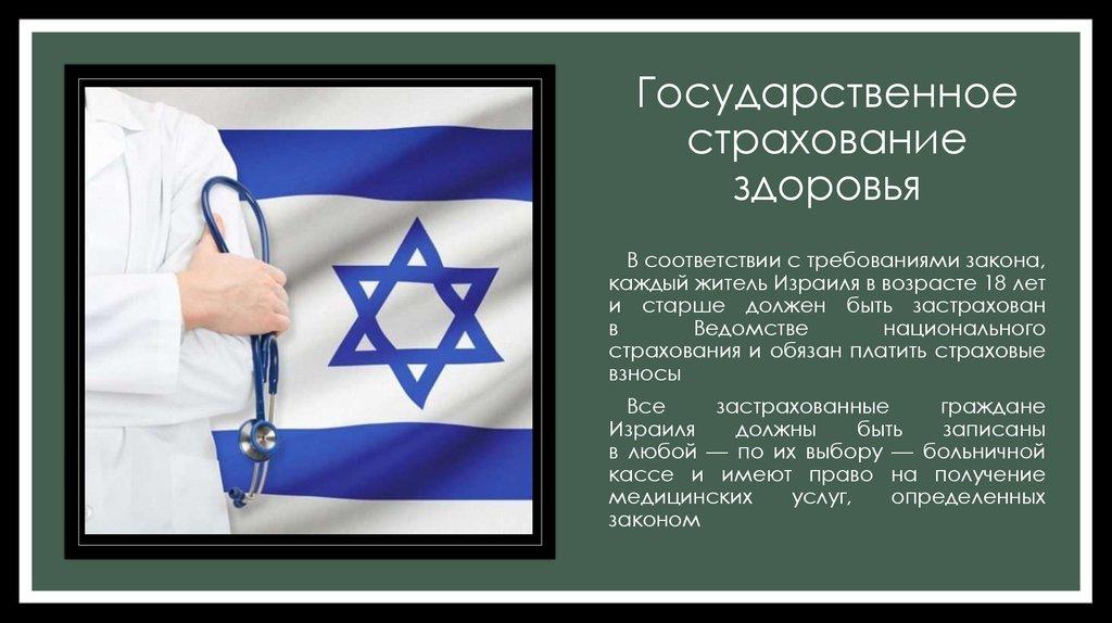 службы социального страхования в израиле