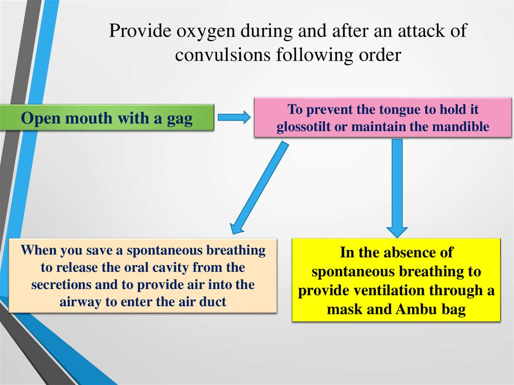 Provide oxygen during and after an attack of convulsions following order