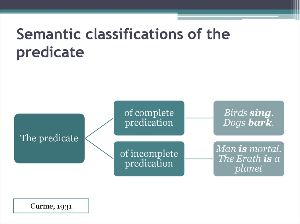 Semantic classifications of the predicate