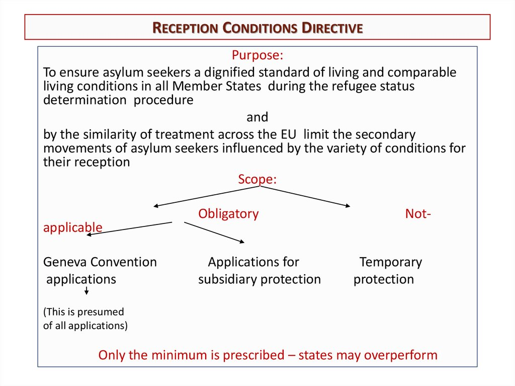 Reception Conditions Directive